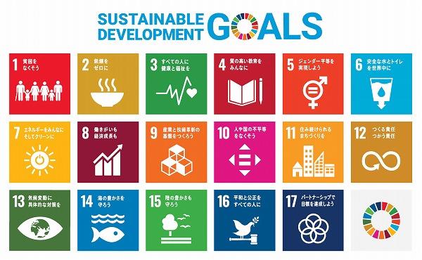 SDGs画像